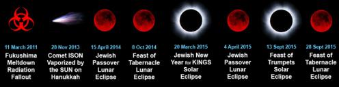 2014-2015-Jewish-Tetrad-Solar-Lunar-Eclipses1