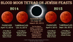 Blood-Moon-Tetrad-2014-2015_by-Helena-Lehman