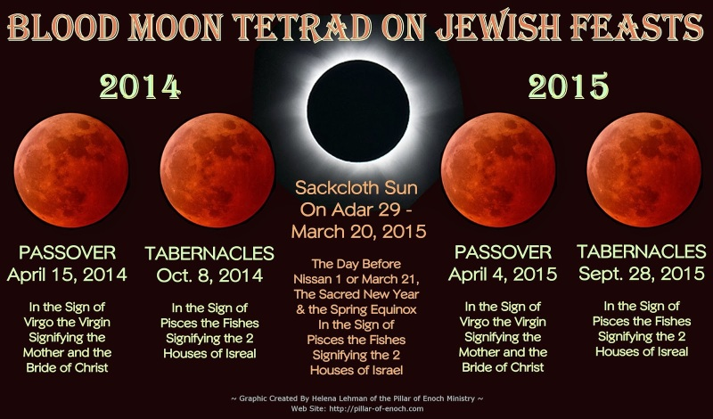Blood Moon 2015 Dates | Share The Knownledge