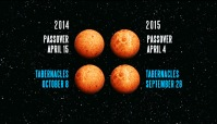 blood-moons-feast-dates