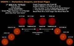 graph_1_diaspora2